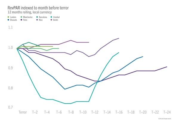 EU_TerrorGraph