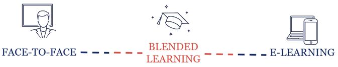 blended learning EHL