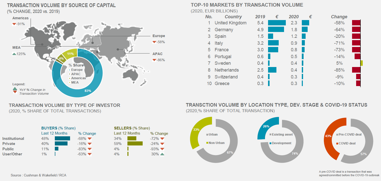 european hotel investment market1