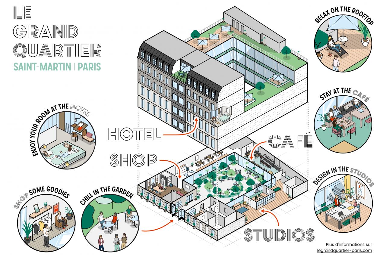 le-grand-cartier-hotel-concept