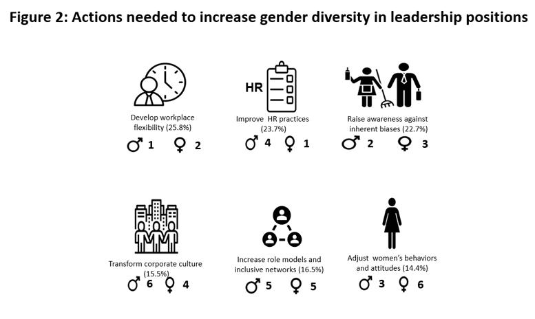 women-leadership2