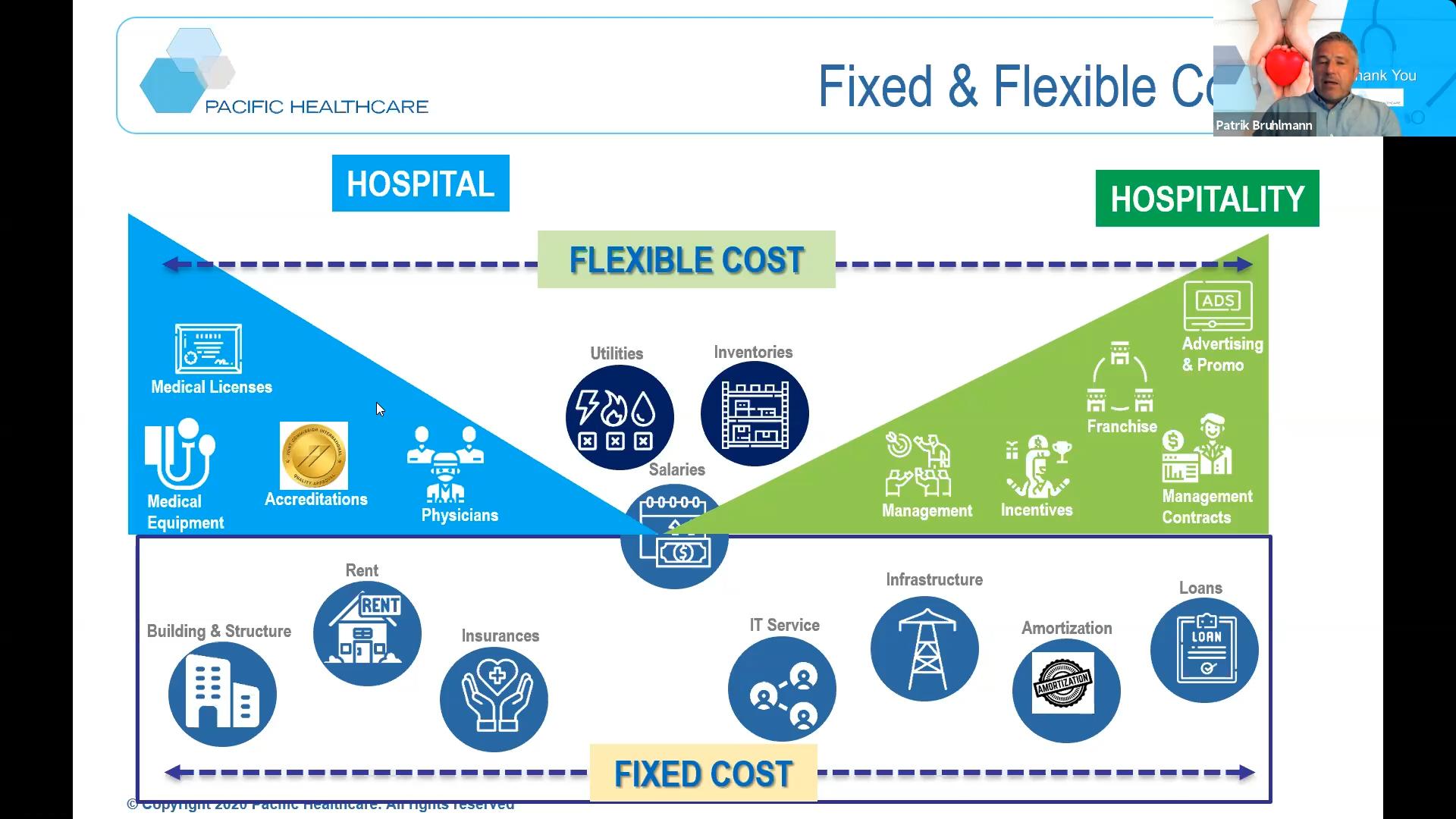Hospitality vs. healthcare