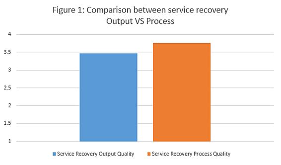 Comparison_Service_Delivery