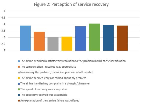 Perception_Service_Delivery