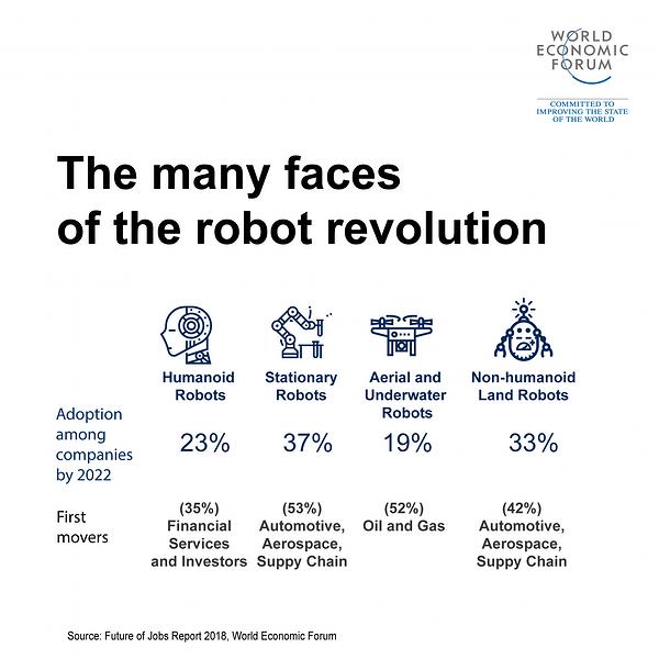 Hospitality_Insights_Future-of-work-robots