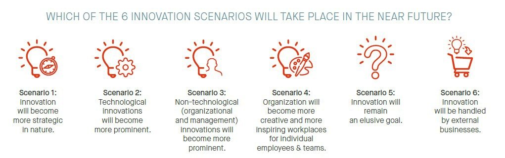Hospitality_Insights_Innovation_Scenarios