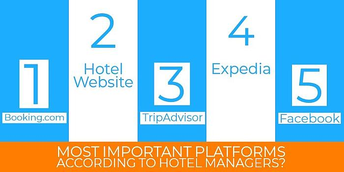 Online_Reputation_Hotel_Platforms_Rankings