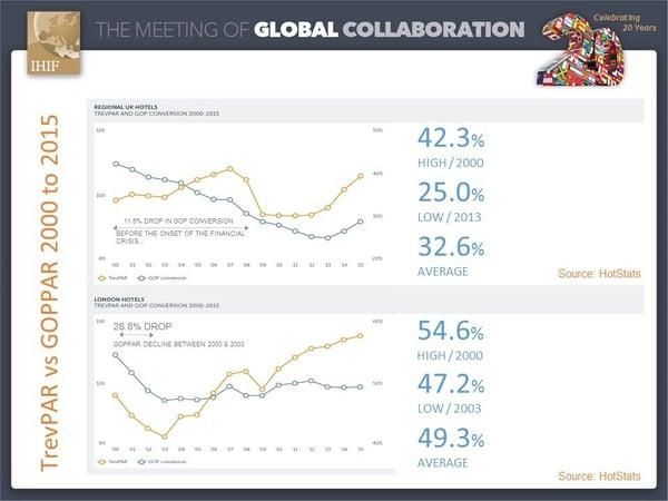 hotel_profitability_graph.jpg