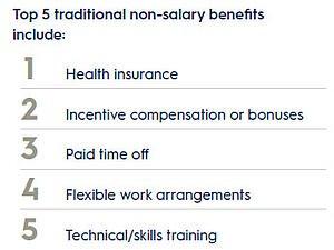 millennials-in-the-workforce-benefits