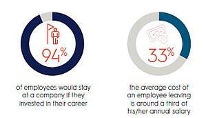 millennials-in-the-workforce-loyalty-2