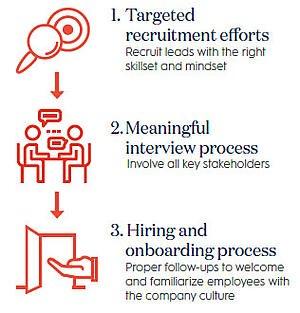 millennials-in-the-workforce-recruitment