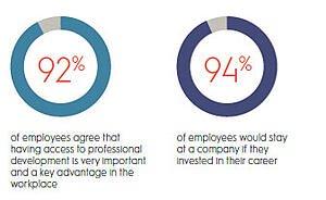 millennials-in-the-workforce-training