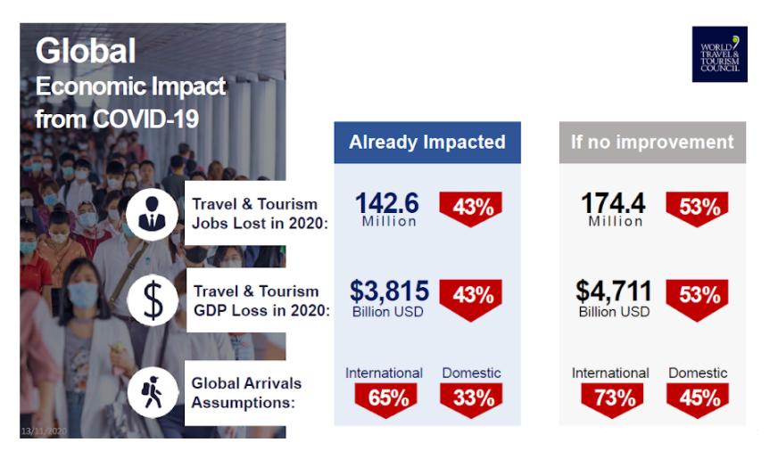 global-impact-covid-png
